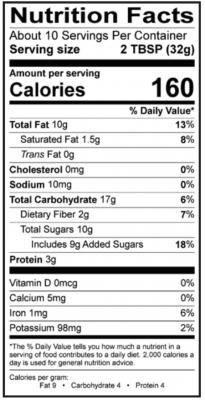 Chocolate-Nutrition