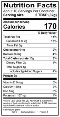 Creamy-Nutrition